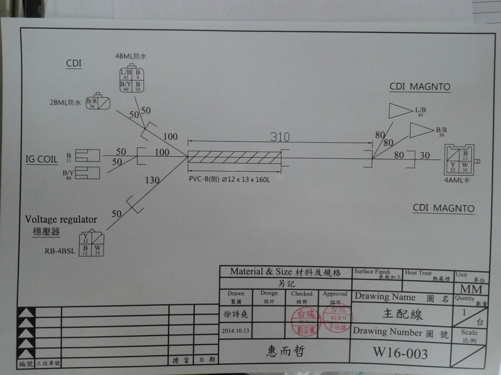Cruzzer Basic Wiring Harness Diagram  U00ab Wc1manufacturer U0026 39 S Blog